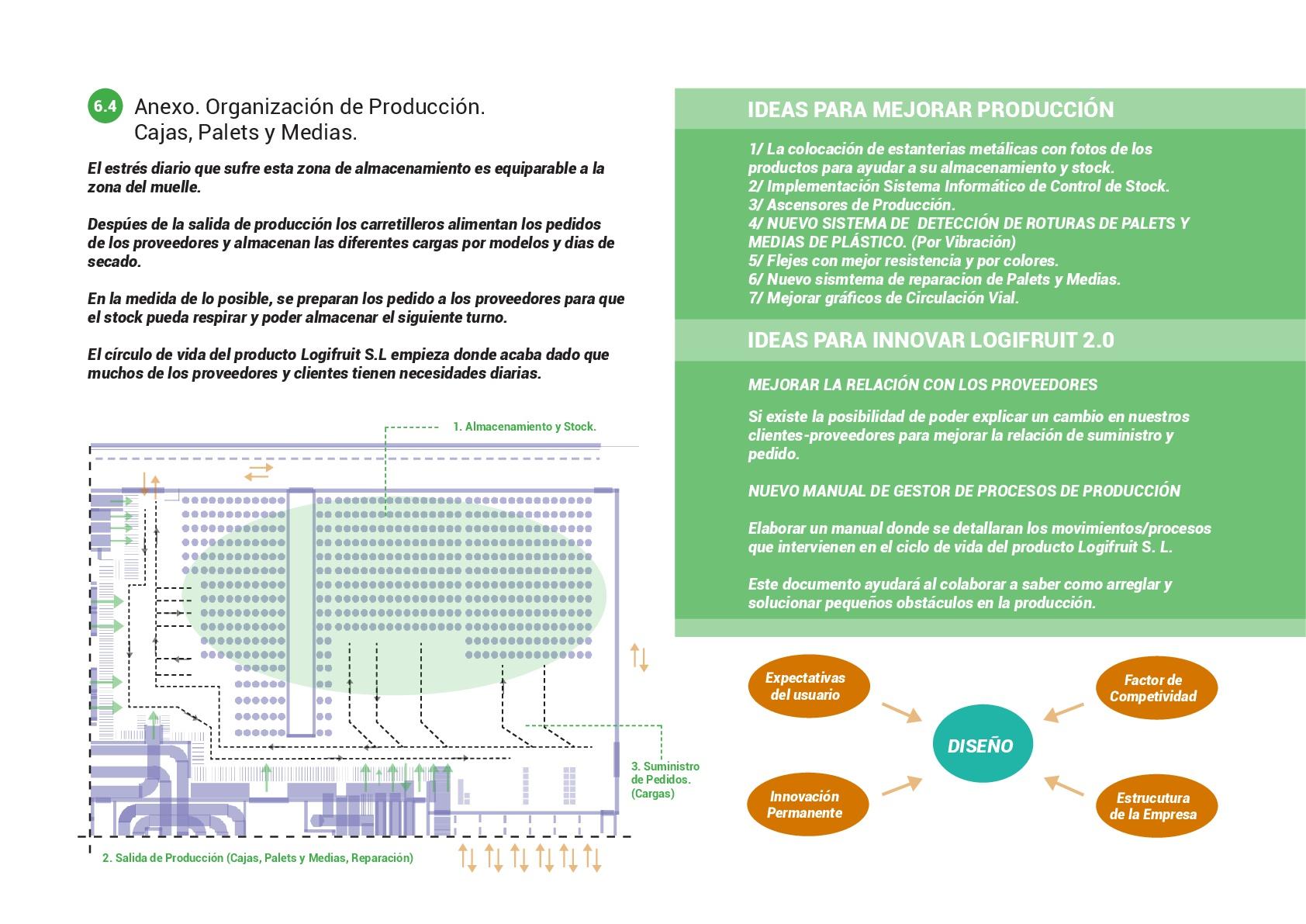 PROPUESTA-LOGIFRUIT-047